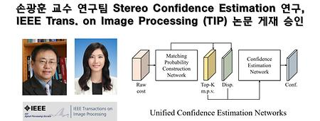 손광훈 교수 연구팀 Stereo Confidence Estimation 연구, IEEE Trans. on Image Processing (TIP) 논문 게재 승인
