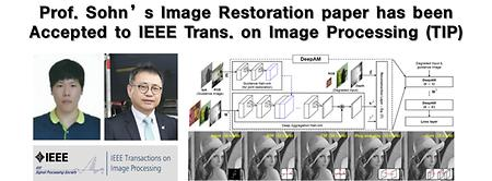 Prof. Sohn's Image Restoration paper has been  Accepted to IEEE Trans. on Image Processing (TIP)
